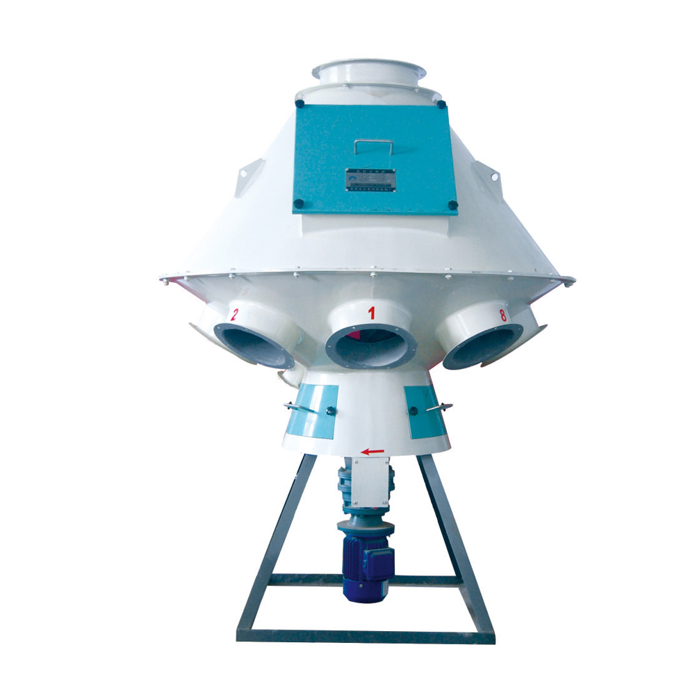 TFPX series rotary distributor